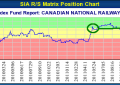 CANADIAN NATIONAL RAILWAY CO (CNR.TO) TSX – Nov 29, 2013