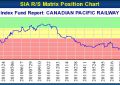 CANADIAN PACIFIC RAILWAY LTD (CP.TO) TSX – Dec 03, 2013