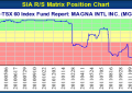 MAGNA INTL INC. (MG.TO) TSX – Mar 04, 2014