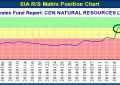 CDN NATURAL RESOURCES LTD (CNQ.TO) TSX – Mar 28, 2014
