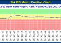 ARC RESOURCES LTD. (ARX.TO) TSX – Apr 22, 2014
