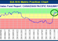 CANADIAN PACIFIC RAILWAY LTD (CP.TO) TSX – Apr 23, 2014