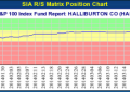 HALLIBURTON CO (HAL) NYSE – Apr 24, 2014