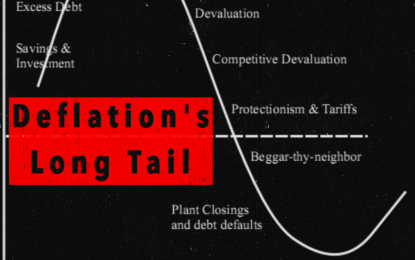 The Long Tail of Deflation