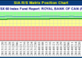 ROYAL BANK OF CAN (RY.TO) TSX – July 9, 2014