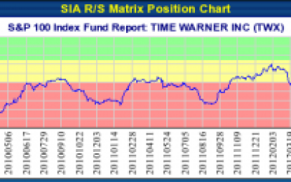 TIME WARNER INC (TWX) NYSE – Jul 10, 2014