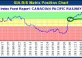 CANADIAN PACIFIC RAILWAY LTD (CP.TO) TSX – Jul 21, 2014