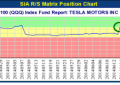 TESLA MOTORS INC (TSLA) NASDAQ – Jul 22, 2014