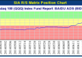 BAIDU ADS (BIDU) NASDAQ – Jul 23, 2014