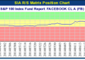 FACEBOOK CL A (FB) NASDAQ – Jul 24, 2014