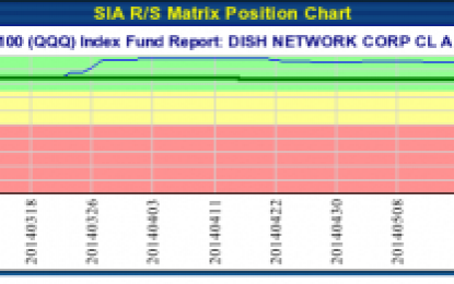 DISH NETWORK CORP CL A (DISH) NASDAQ – Jul 28, 2014