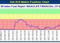 MANULIFE FINANCIAL CP (MFC.TO) TSX – Aug 13, 2014