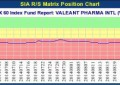 VALEANT PHARMA INTL (VRX.TO) TSX – Sep 30, 2014