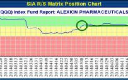ALEXION PHARMACEUTICALS INC (ALXN) NASDAQ – Oct 23, 2014